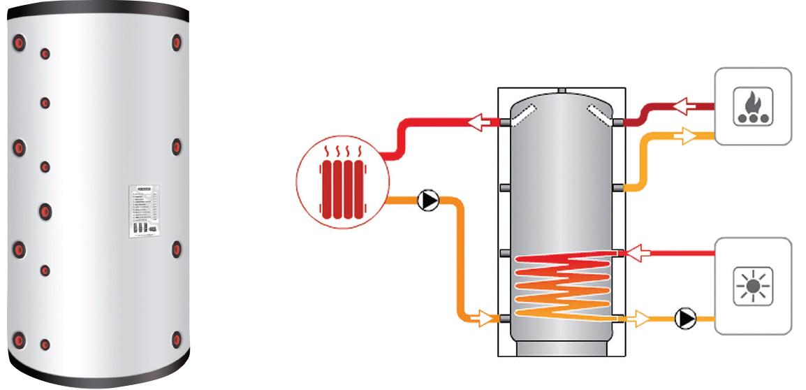 Cordivari Vt1 Heating Water Buffer Tank With Fixed Heat