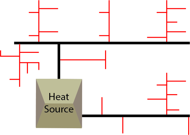 District heating pipe layout patterns – what are the opinions and ...